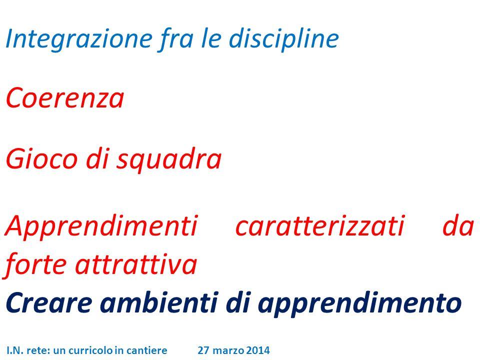 Integrazione fra le discipline Coerenza Gioco di squadra Apprendimenti caratterizzati da forte attrattiva Creare ambienti di apprendimento I.N.