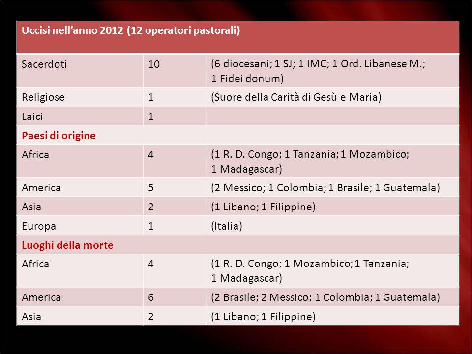 Uccisi nell'anno 2012 (12 operatori pastorali) Sacerdoti10(6 diocesani; 1 SJ; 1 IMC; 1 Ord. Libanese M.; 1 Fidei donum) Religiose1(Suore della Carità