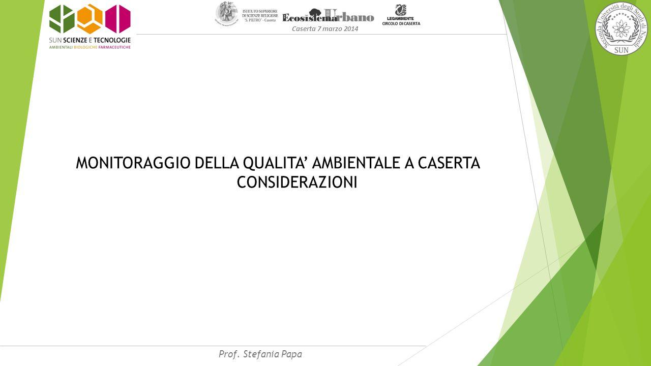 Caserta 7 marzo 2014 MONITORAGGIO DELLA QUALITA' AMBIENTALE A CASERTA CONSIDERAZIONI Prof.