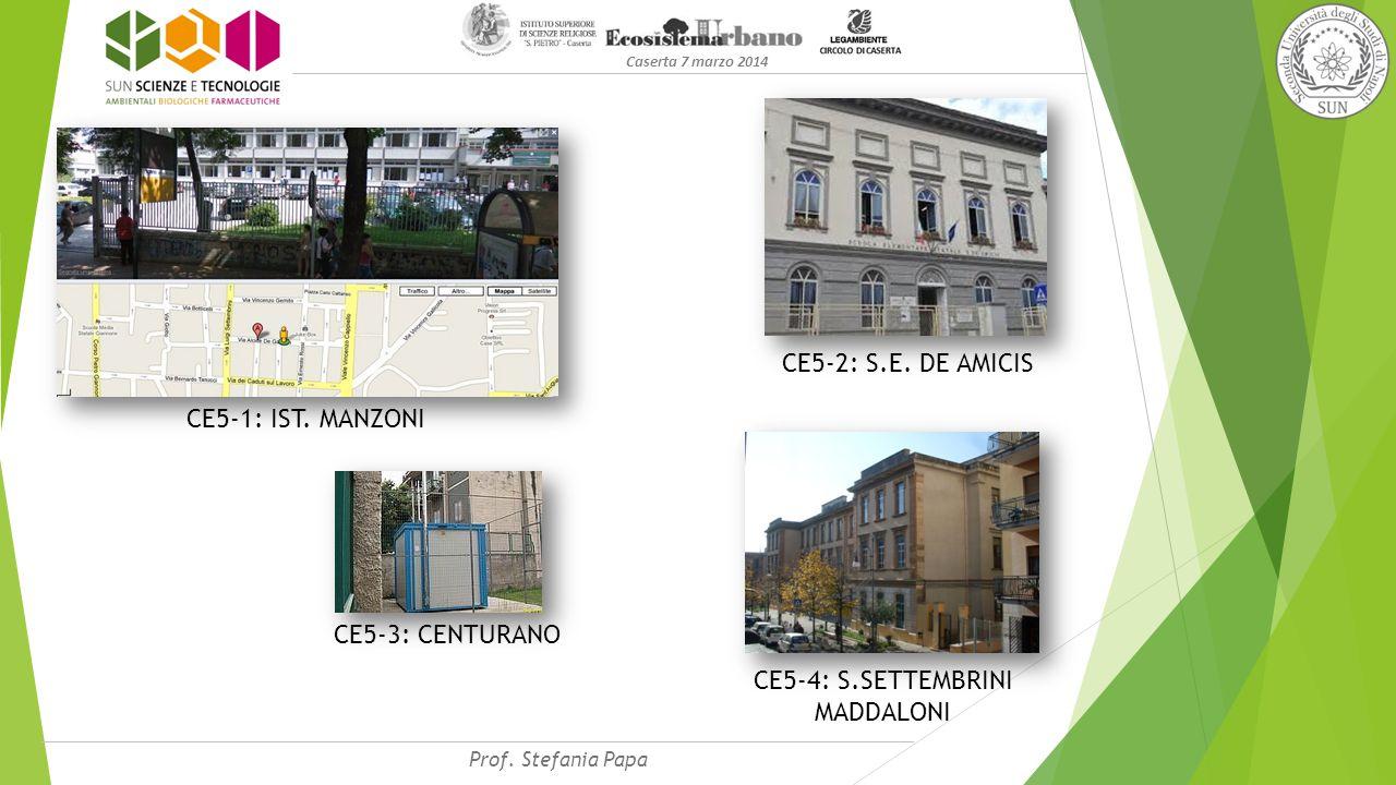Caserta 7 marzo 2014 CE5-4: S.SETTEMBRINI MADDALONI CE5-1: IST.