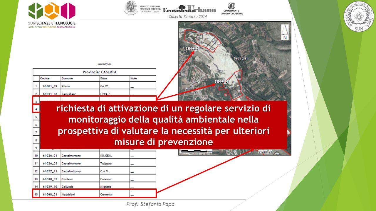 Caserta 7 marzo 2014 richiesta di attivazione di un regolare servizio di monitoraggio della qualità ambientale nella prospettiva di valutare la necessità per ulteriori misure di prevenzione Prof.