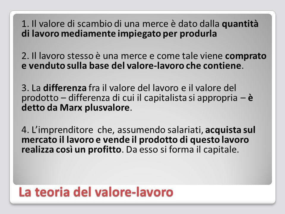 La teoria del valore-lavoro 1. Il valore di scambio di una merce è dato dalla quantità di lavoro mediamente impiegato per produrla 2. Il lavoro stesso