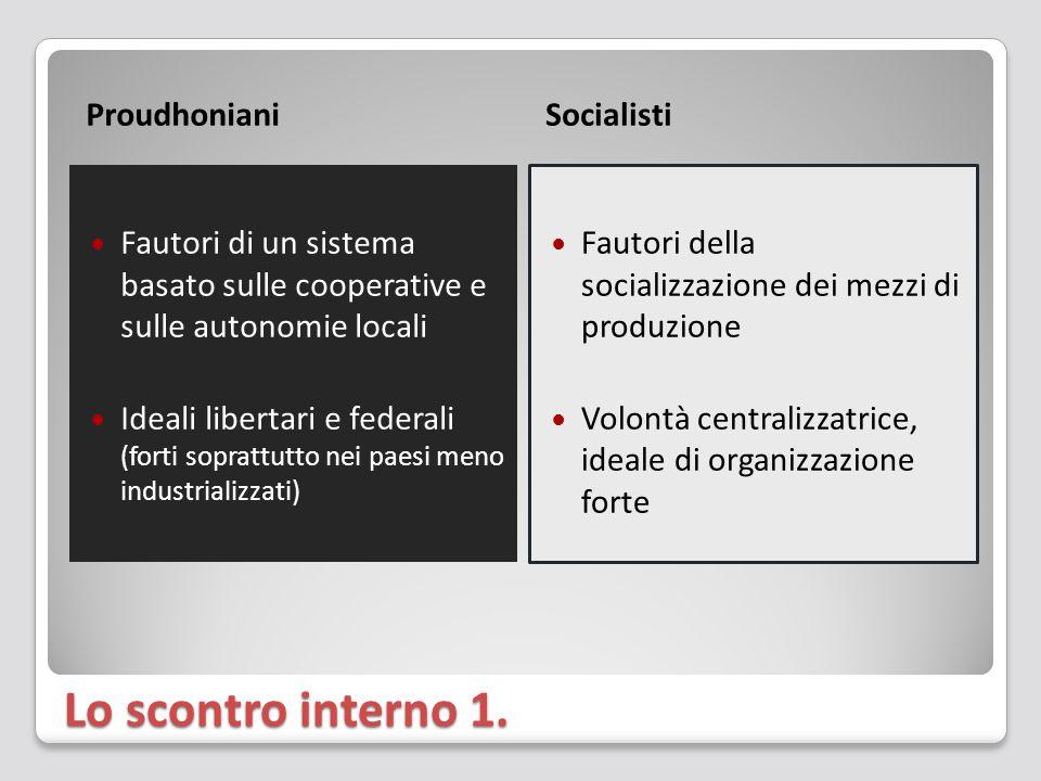 Lo scontro interno 1. ProudhonianiSocialisti Fautori di un sistema basato sulle cooperative e sulle autonomie locali Ideali libertari e federali (fort