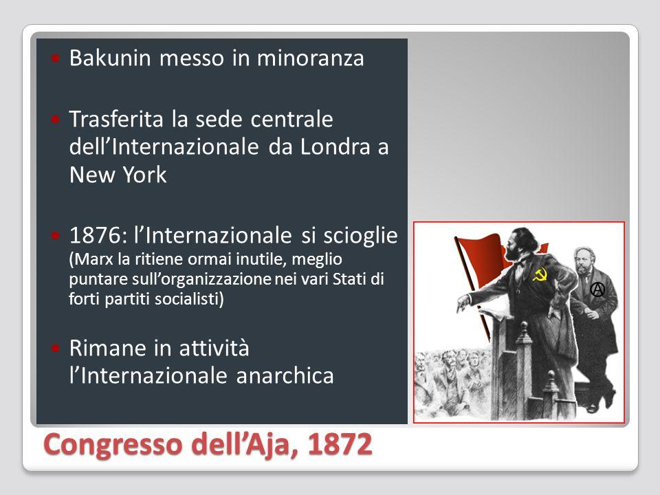 Congresso dell'Aja, 1872 Bakunin messo in minoranza Trasferita la sede centrale dell'Internazionale da Londra a New York 1876: l'Internazionale si scioglie (Marx la ritiene ormai inutile, meglio puntare sull'organizzazione nei vari Stati di forti partiti socialisti) Rimane in attività l'Internazionale anarchica