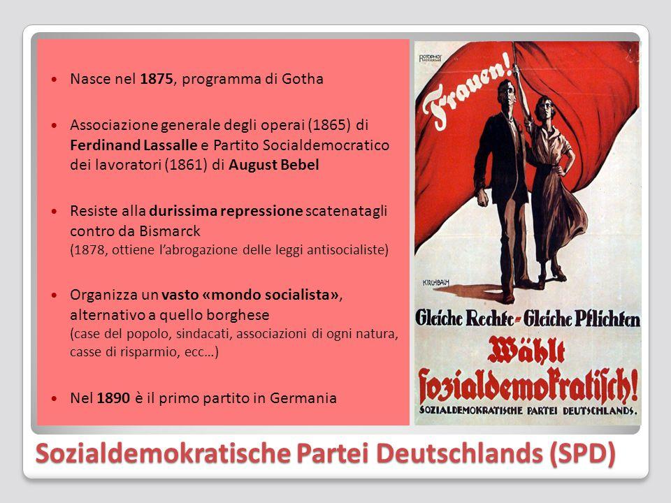 Sozialdemokratische Partei Deutschlands (SPD) Nasce nel 1875, programma di Gotha Associazione generale degli operai (1865) di Ferdinand Lassalle e Partito Socialdemocratico dei lavoratori (1861) di August Bebel Resiste alla durissima repressione scatenatagli contro da Bismarck (1878, ottiene l'abrogazione delle leggi antisocialiste) Organizza un vasto «mondo socialista», alternativo a quello borghese (case del popolo, sindacati, associazioni di ogni natura, casse di risparmio, ecc…) Nel 1890 è il primo partito in Germania