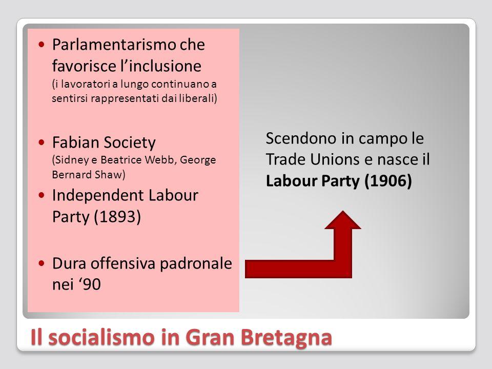 Il socialismo in Gran Bretagna Parlamentarismo che favorisce l'inclusione (i lavoratori a lungo continuano a sentirsi rappresentati dai liberali) Fabi