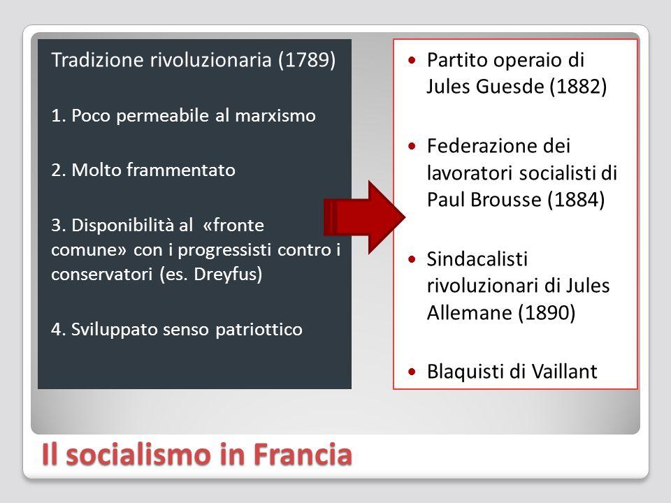 Il socialismo in Francia Tradizione rivoluzionaria (1789) 1. Poco permeabile al marxismo 2. Molto frammentato 3. Disponibilità al «fronte comune» con
