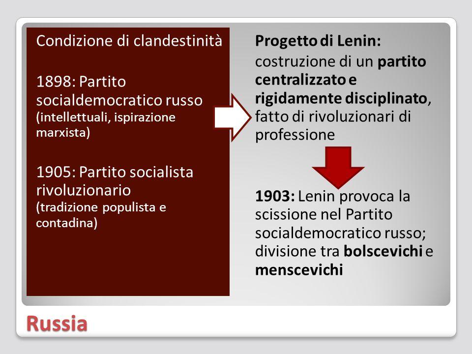 Russia Condizione di clandestinità 1898: Partito socialdemocratico russo (intellettuali, ispirazione marxista) 1905: Partito socialista rivoluzionario