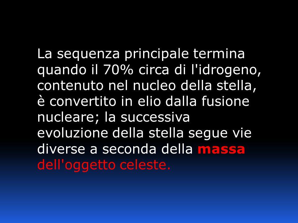 La sequenza principale termina quando il 70% circa di l'idrogeno, contenuto nel nucleo della stella, è convertito in elio dalla fusione nucleare; la s