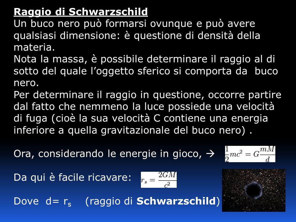 Raggio di Schwarzschild Un buco nero può formarsi ovunque e può avere qualsiasi dimensione: è questione di densità della materia. Nota la massa, è pos