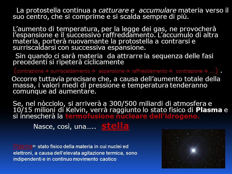 La protostella continua a catturare e accumulare materia verso il suo centro, che si comprime e si scalda sempre di più. L'aumento di temperatura, per