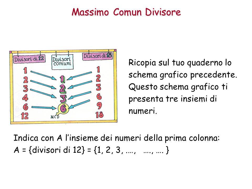 Massimo Comun Divisore Ricopia sul tuo quaderno lo schema grafico precedente. Questo schema grafico ti presenta tre insiemi di numeri. Indica con A l'
