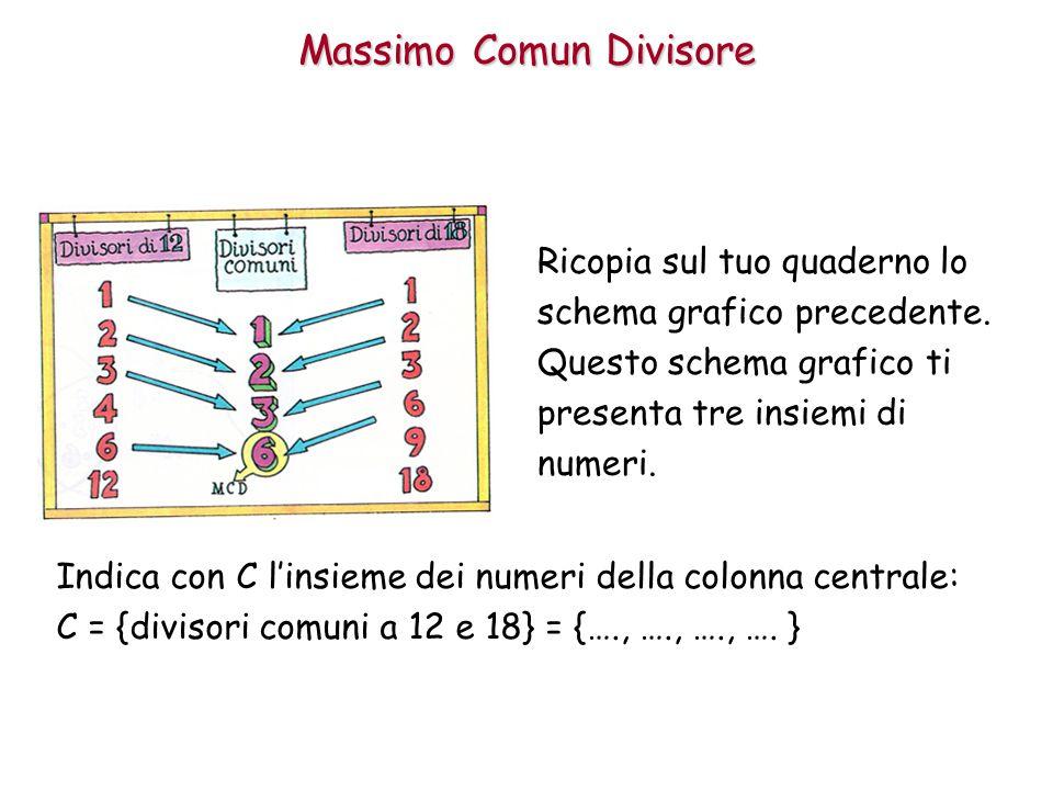 Massimo Comun Divisore Ricopia sul tuo quaderno lo schema grafico precedente. Questo schema grafico ti presenta tre insiemi di numeri. Indica con C l'