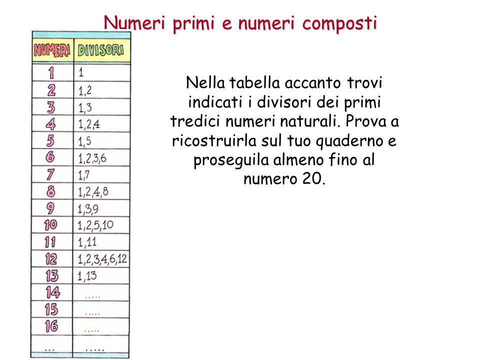 Numeri primi e numeri composti Osserva i risultati della tabella.