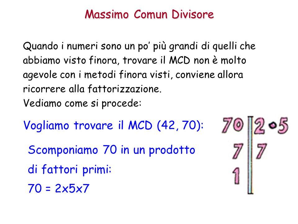 Massimo Comun Divisore Scomponiamo 70 in un prodotto di fattori primi: 70 = 2x5x7 Vogliamo trovare il MCD (42, 70): Quando i numeri sono un po' più gr