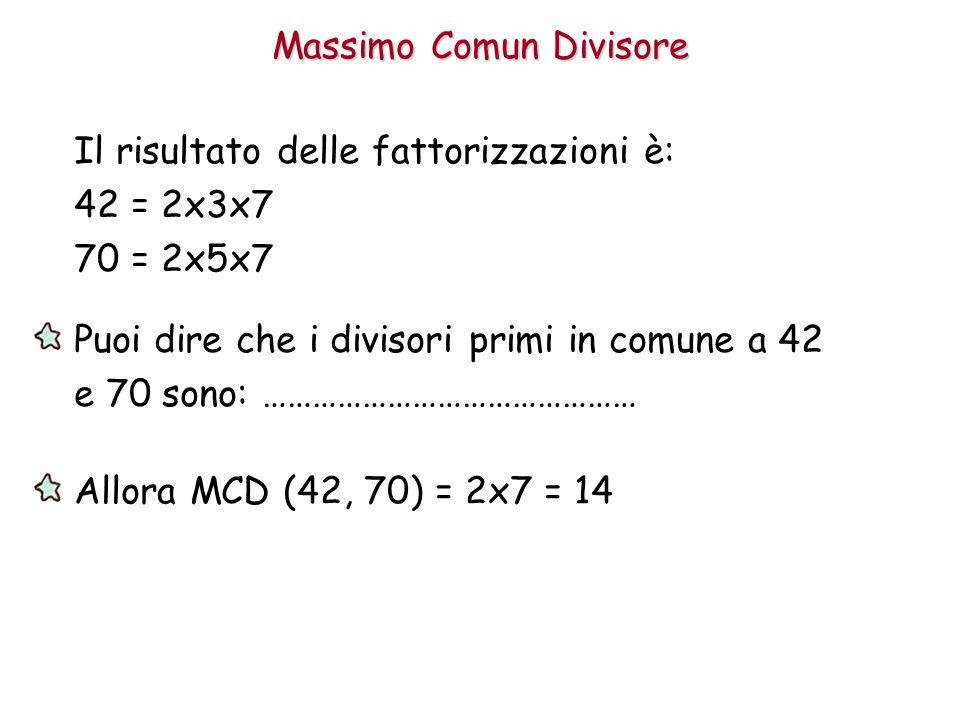Massimo Comun Divisore Il risultato delle fattorizzazioni è: 42 = 2x3x7 70 = 2x5x7 Puoi dire che i divisori primi in comune a 42 e 70 sono: …………………………