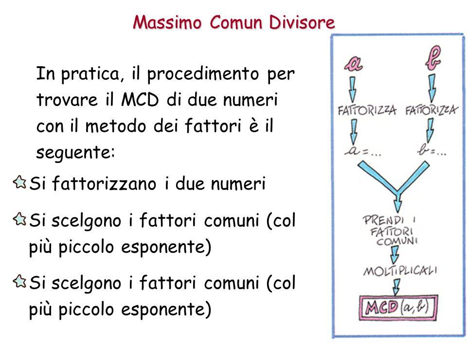 Massimo Comun Divisore In pratica, il procedimento per trovare il MCD di due numeri con il metodo dei fattori è il seguente: Si fattorizzano i due num