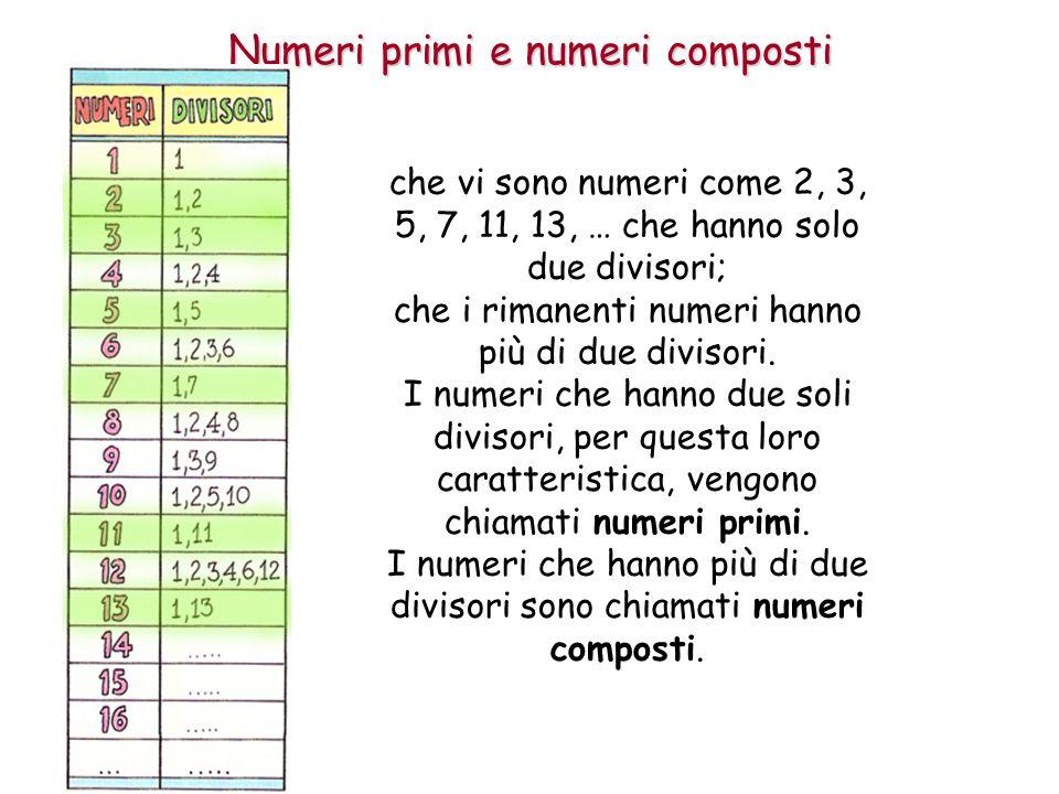 Massimo Comun Divisore Sai giudicare a vista quale delle seguenti coppie di numeri è formata da numeri di cui uno è divisore dell'altro.