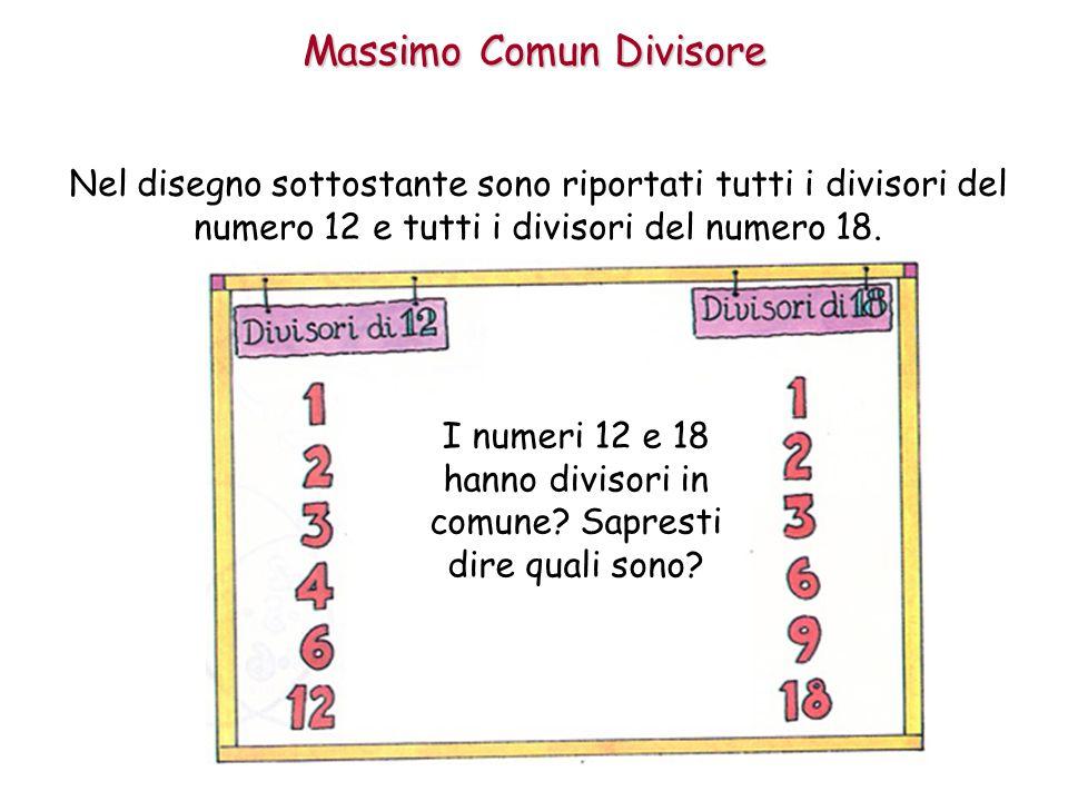 Massimo Comun Divisore Nel disegno sottostante sono riportati tutti i divisori del numero 12 e tutti i divisori del numero 18. I numeri 12 e 18 hanno