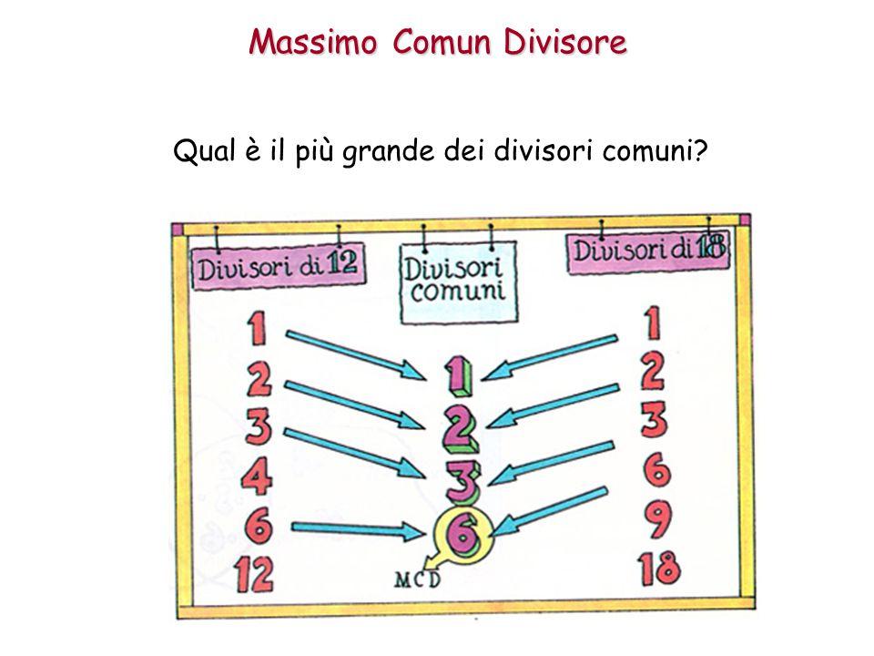 Massimo Comun Divisore Il più grande divisore comune di due numeri si chiama massimo comun divisore.