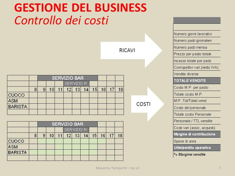 RICAVI COSTI Massimo Temporiti – hq srl7 GESTIONE DEL BUSINESS Controllo dei costi
