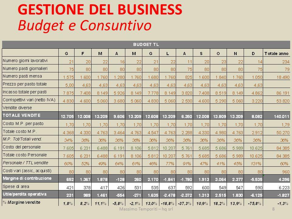 Massimo Temporiti – hq srl8 GESTIONE DEL BUSINESS Budget e Consuntivo