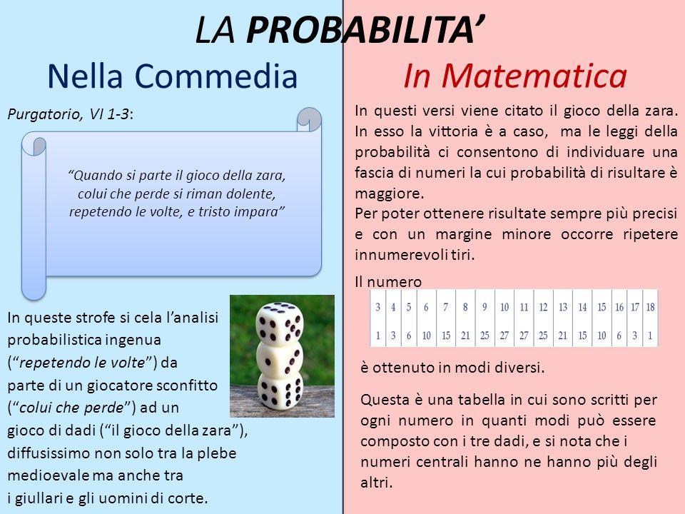 """Nella Commedia Purgatorio, VI 1-3: In queste strofe si cela l'analisi probabilistica ingenua (""""repetendo le volte"""") da parte di un giocatore sconfitto"""
