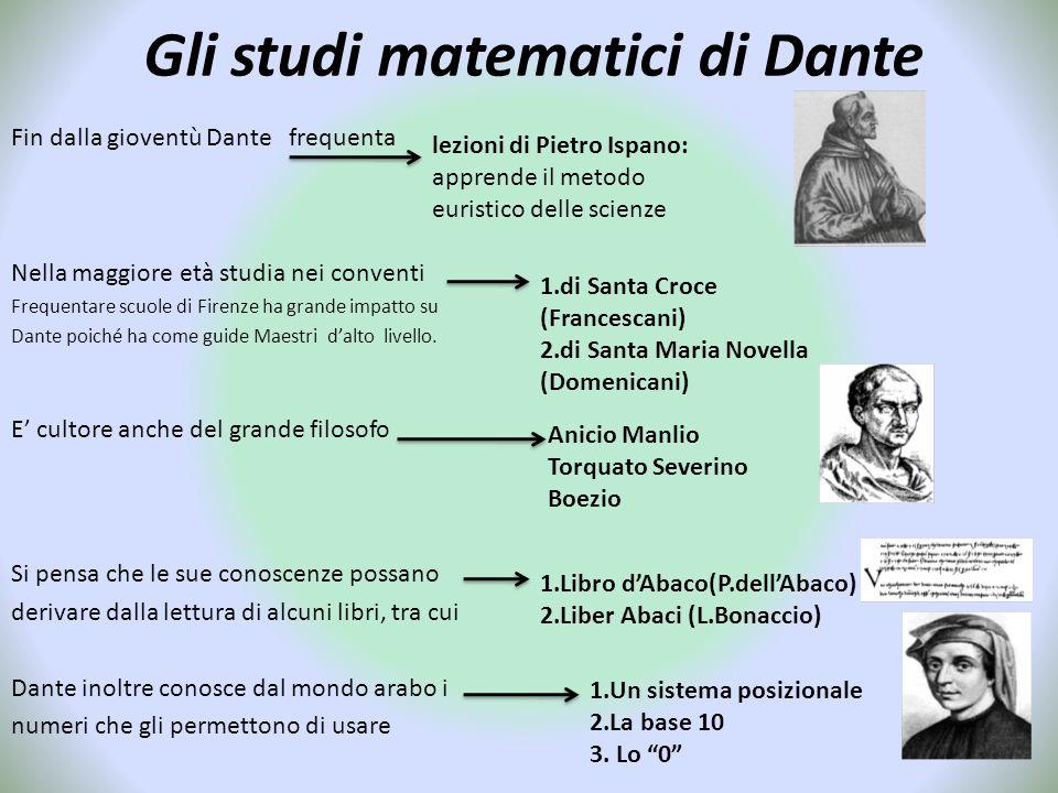 Gli studi matematici di Dante Fin dalla gioventù Dante frequenta Nella maggiore età studia nei conventi Frequentare scuole di Firenze ha grande impatt
