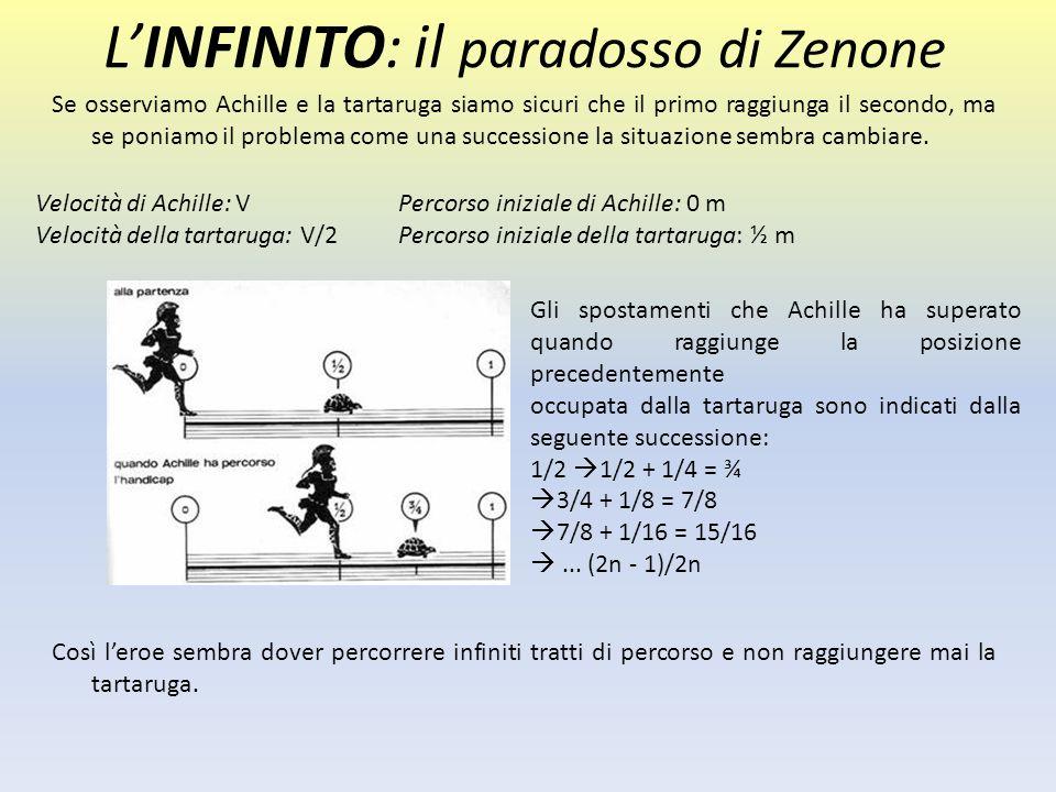 L'INFINITO: il paradosso di Zenone Se osserviamo Achille e la tartaruga siamo sicuri che il primo raggiunga il secondo, ma se poniamo il problema come