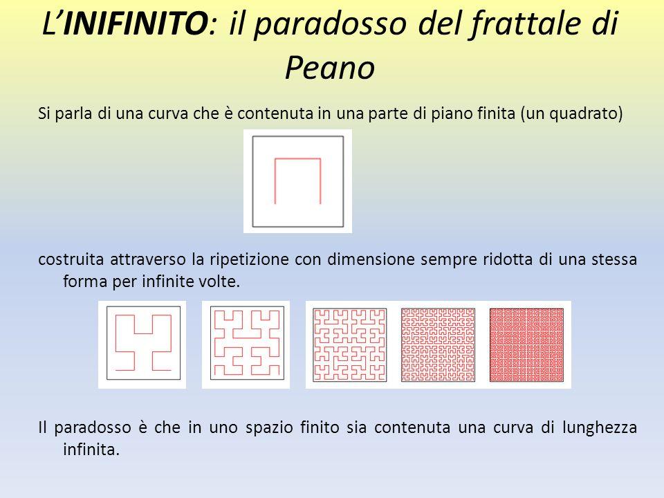 L'INIFINITO: il paradosso del frattale di Peano Si parla di una curva che è contenuta in una parte di piano finita (un quadrato) costruita attraverso