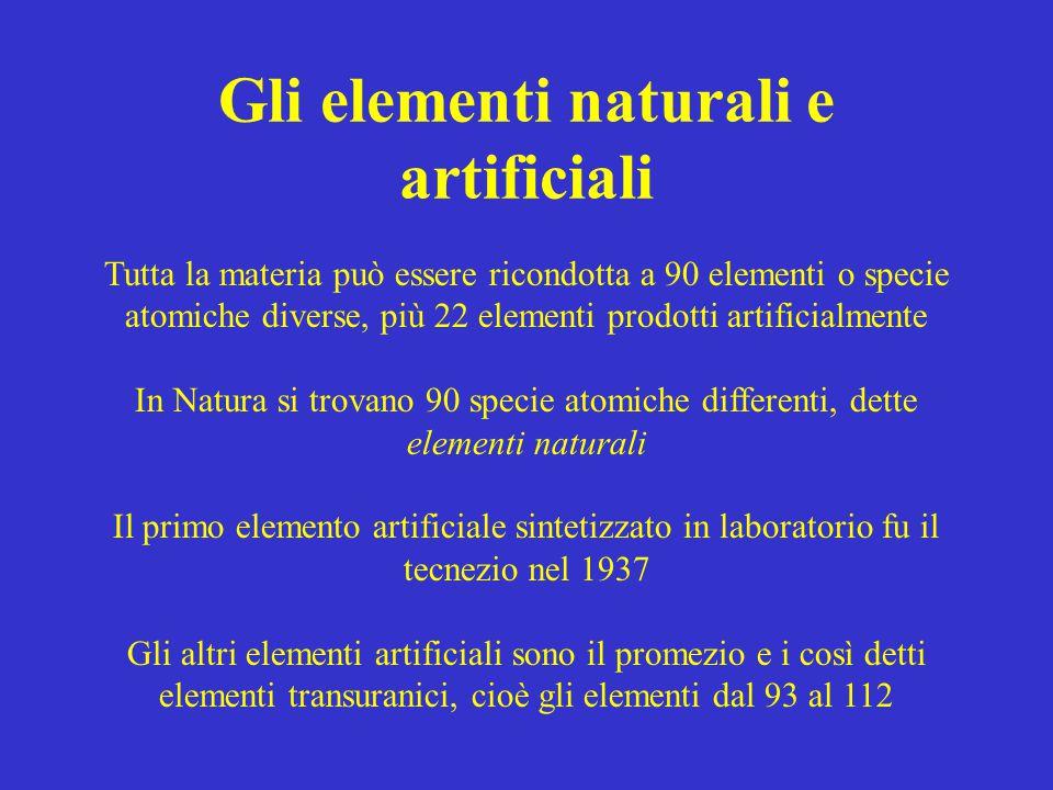 Gli elementi naturali e artificiali Tutta la materia può essere ricondotta a 90 elementi o specie atomiche diverse, più 22 elementi prodotti artificia