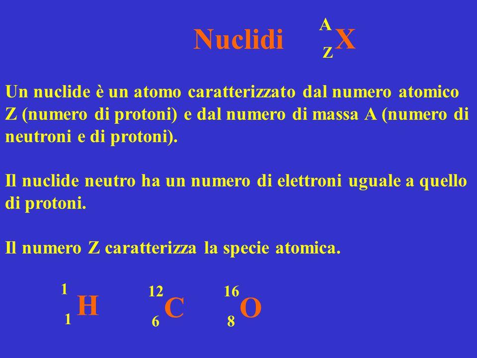 Nuclidi Un nuclide è un atomo caratterizzato dal numero atomico Z (numero di protoni) e dal numero di massa A (numero di neutroni e di protoni). Il nu