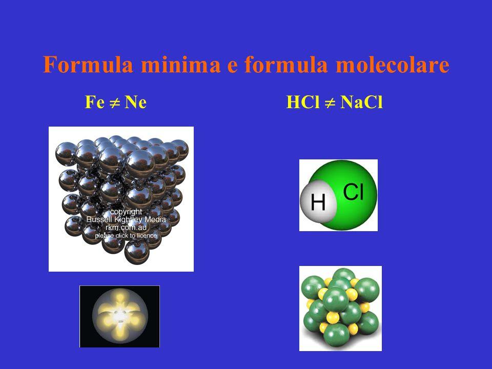 Formula minima e formula molecolare Fe  Ne HCl  NaCl