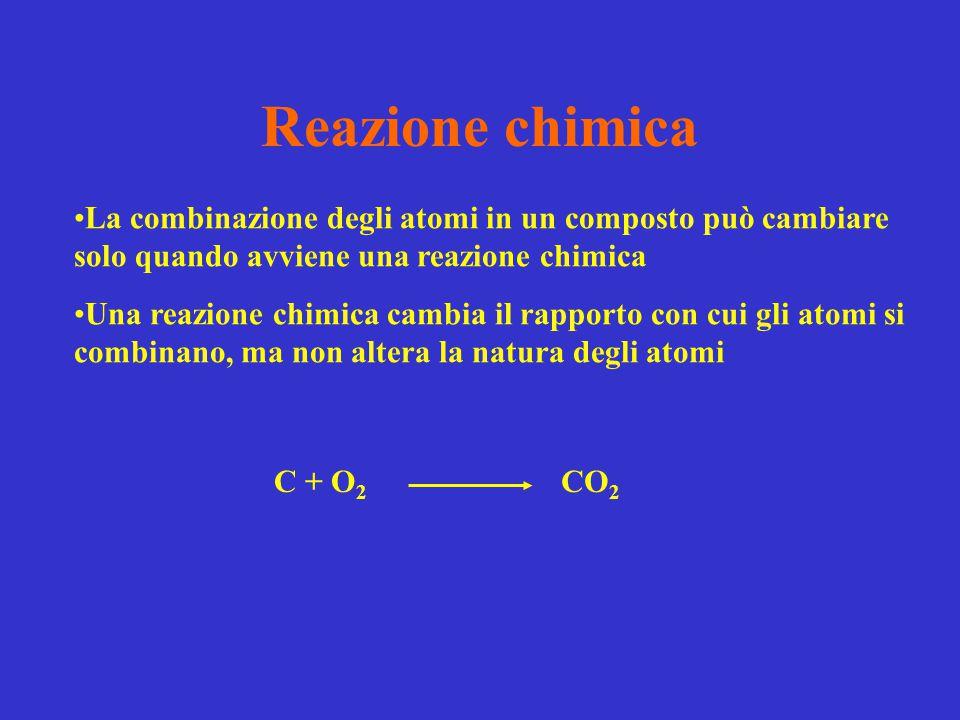 Reazione chimica La combinazione degli atomi in un composto può cambiare solo quando avviene una reazione chimica Una reazione chimica cambia il rappo