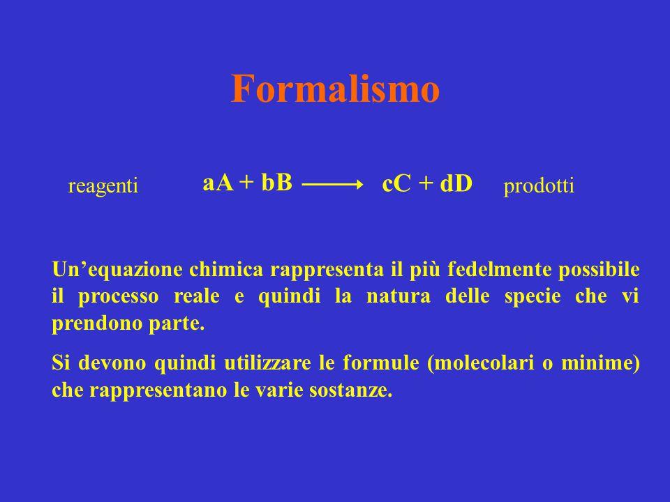 Formalismo aA + bB cC + dD reagentiprodotti Un'equazione chimica rappresenta il più fedelmente possibile il processo reale e quindi la natura delle sp