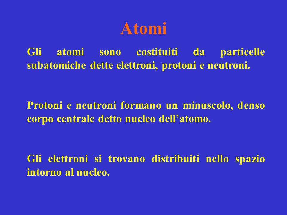 Particelle subatomiche Particella (simbolo) Carica assoluta Carica relativa Massa assoluta Massa relativa protone (p) +1.6021773 x 10 -19 C +1 1.6726 x 10 -24 g 1.0073 elettrone (e) -1.6021773 x 10 -19 C 9.109390 x 10 -28 g 0.0005486 neutrone (n) 00 1.6749 x 10 -24 g 1.0087 Poiché la carica elettrica che un singolo atomo o aggregato di atomi può possedere risulta sempre uguale in valore assoluto a quella dell'elettrone o pari ad un suo multiplo, la carica dell'elettrone è presa come unità di carica elettrica Quindi l'elettrone ha carica relativa -1