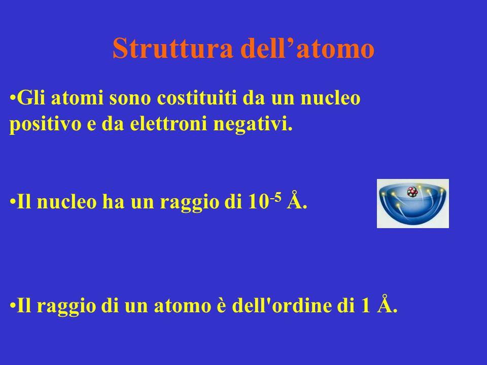 Struttura dell'atomo Gli atomi sono costituiti da un nucleo positivo e da elettroni negativi. Il nucleo ha un raggio di 10 -5 Å. Il raggio di un atomo
