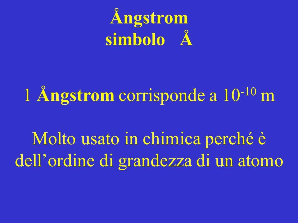 Ångstrom simbolo Å 1 Ångstrom corrisponde a 10 -10 m Molto usato in chimica perché è dell'ordine di grandezza di un atomo
