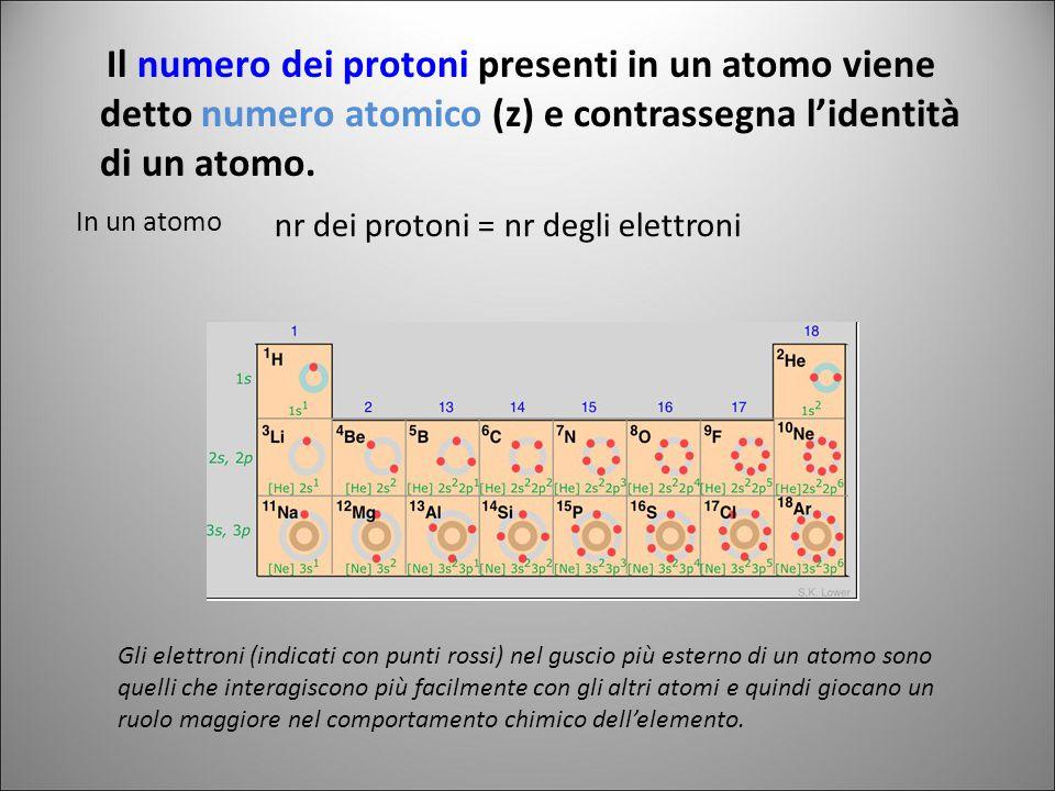Come leggere la tabella periodica degli elementi P = peso atomico (massa atomica relativa di un elemento esprime quante volte l'atomo di questo elemento pesa di più della dodicesima parte dell'atomo di carbonio) Il peso atomico (P) viene riportato sotto al simbolo chimico dell elemento z = numero atomico = numero protoni il numero atomico (z) viene evidenziato a destra, in alto, del simbolo dell elemento Numero atomico Simbolo elemento Peso atomico Nome elemento