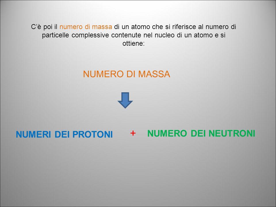 Gli isotopi sono atomi di uno stesso elemento chimico hanno: lo stesso numero atomico (numero di protoni) Z ma : differente numero di massa (numero protoni + numero neutroni) A 1 protone 1 netrone 1 protone 2 neutroni Z = 1 A = 1 Z = 1 A = 2 Z = 1 A = 3