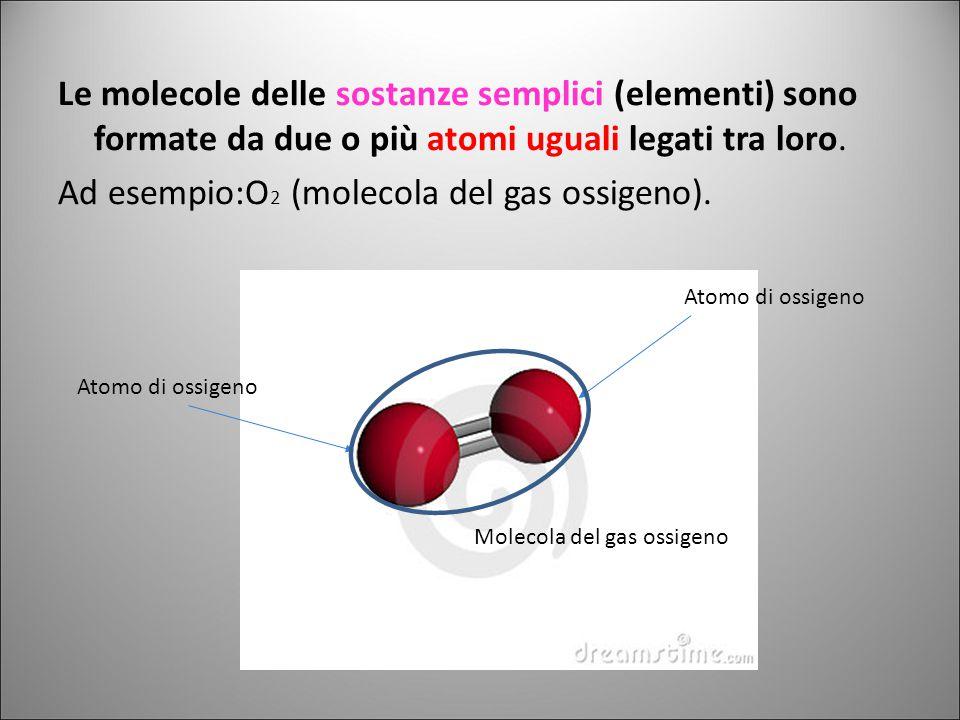 Le molecole delle sostanze composte sono formate da due o più atomi di elementi diversi legati tra loro.