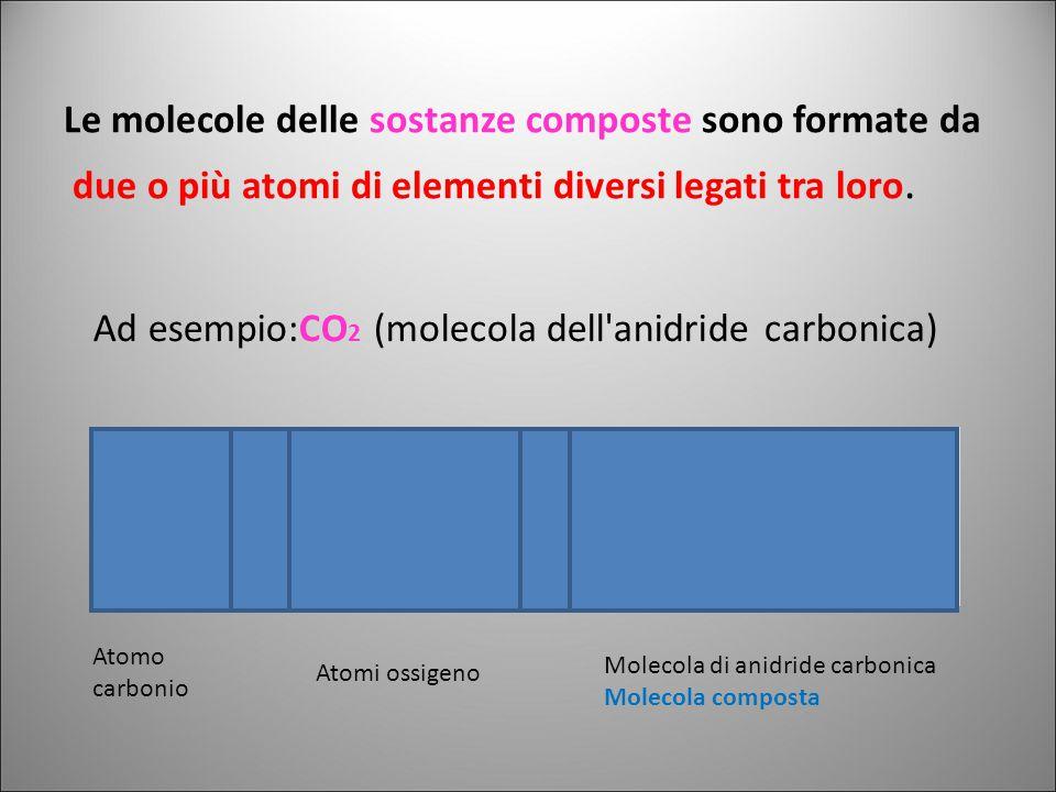 L atomo è la più piccola parte di un elemento chimico che conserva le proprietà chimiche dell elemento stesso.