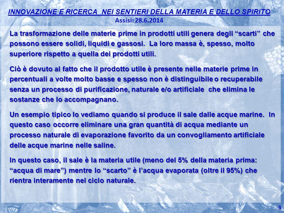 INNOVAZIONE E RICERCA NEI SENTIERI DELLA MATERIA E DELLO SPIRITO Assisi: 28.6.2014 La trasformazione delle materie prime in prodotti utili genera degl