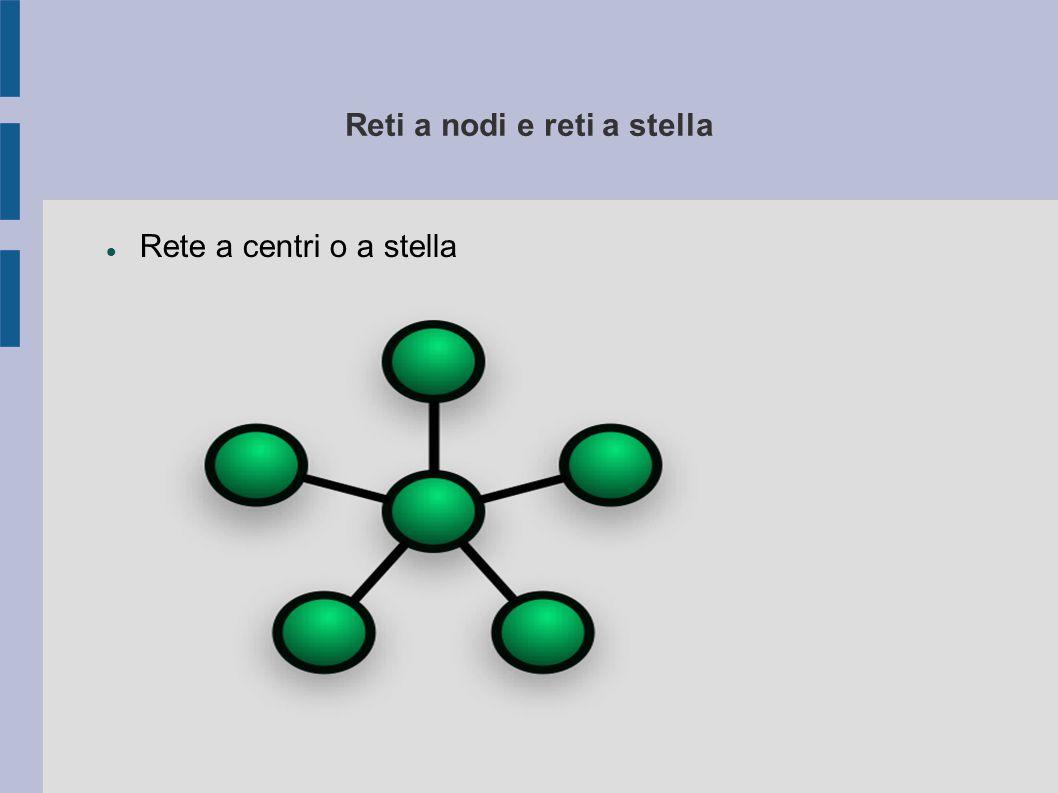 Reti a nodi e reti a stella Rete a centri o a stella