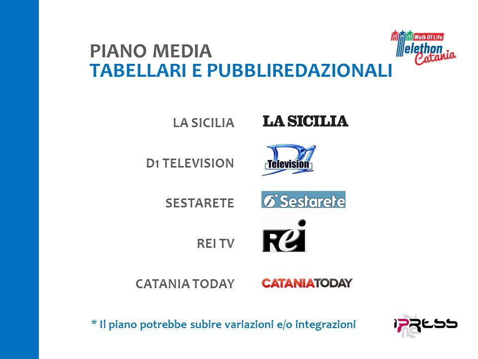 LA SICILIA D1 TELEVISION SESTARETE REI TV CATANIA TODAY * Il piano potrebbe subire variazioni e/o integrazioni PIANO MEDIA TABELLARI E PUBBLIREDAZIONA