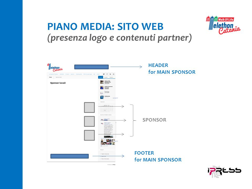 HEADER for MAIN SPONSOR FOOTER for MAIN SPONSOR SPONSOR PIANO MEDIA: SITO WEB (presenza logo e contenuti partner)