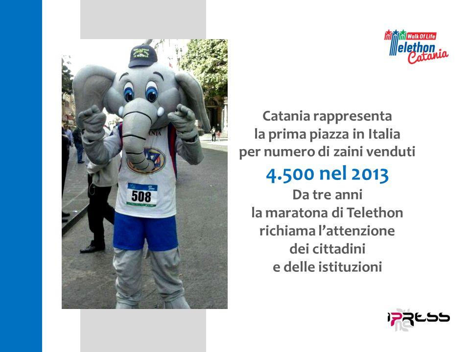 Catania rappresenta la prima piazza in Italia per numero di zaini venduti 4.500 nel 2013 Da tre anni la maratona di Telethon richiama l'attenzione dei cittadini e delle istituzioni