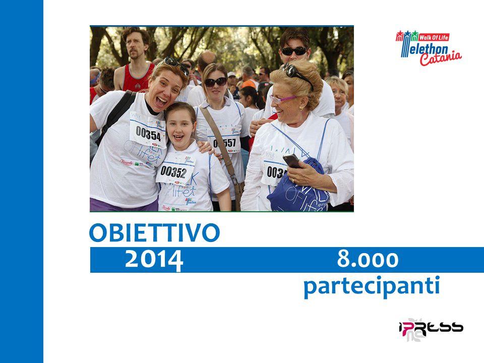 OBIETTIVO 2014 8.000 partecipanti