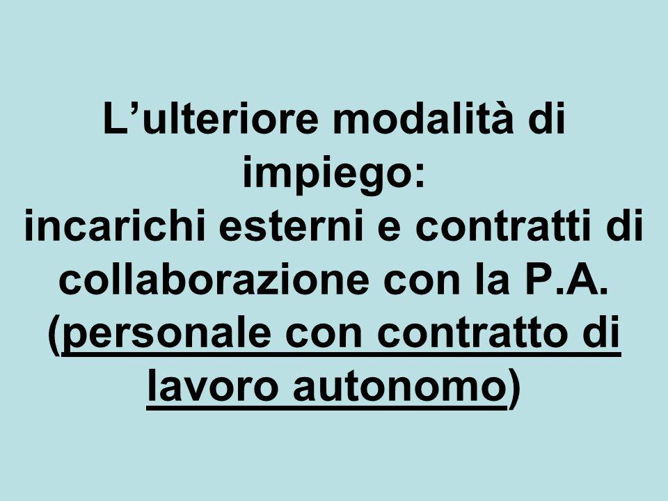 L'ulteriore modalità di impiego: incarichi esterni e contratti di collaborazione con la P.A. (personale con contratto di lavoro autonomo)