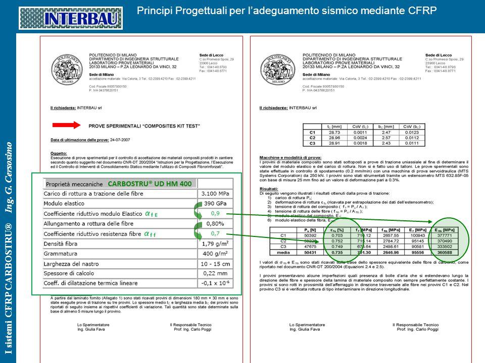 33 Principi Progettuali per l'adeguamento sismico mediante CFRP I sistemi CFRP CARBOSTRU® Ing. G. Cersosimo